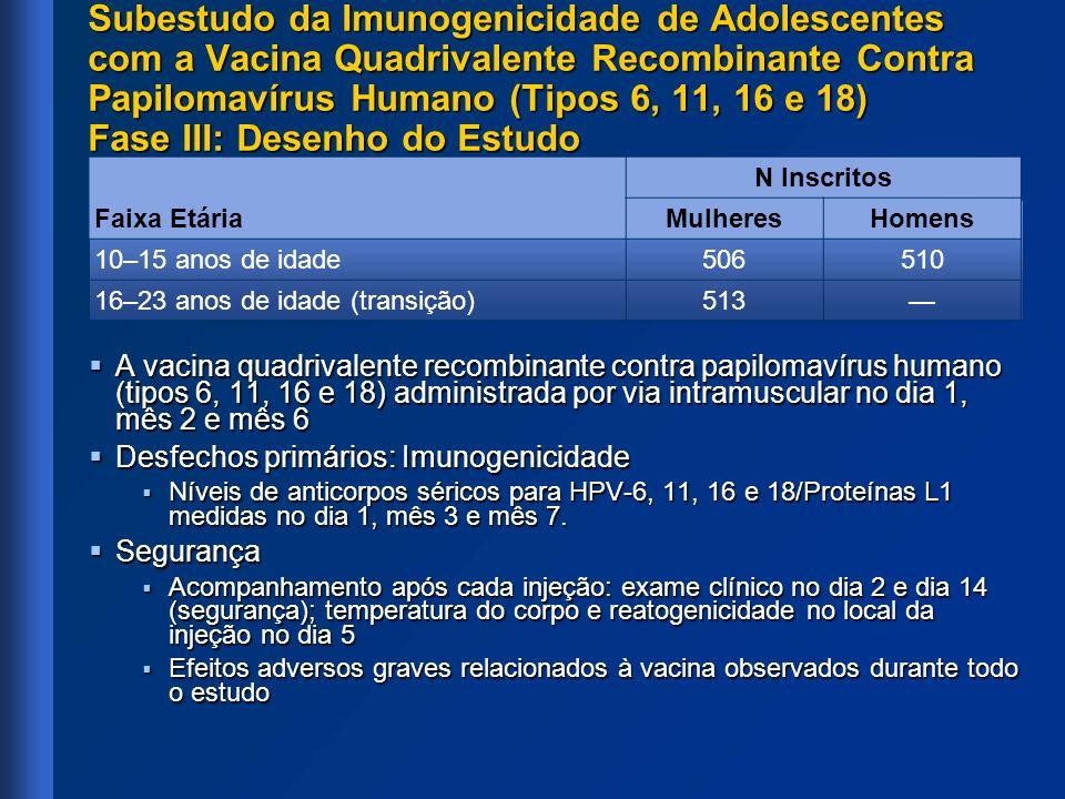 Subestudo da Imunogenicidade de Adolescentes com a Vacina Quadrivalente Recombinante Contra Papilomavírus Humano (Tipos 6, 11, 16 e 18) Fase III: Dese