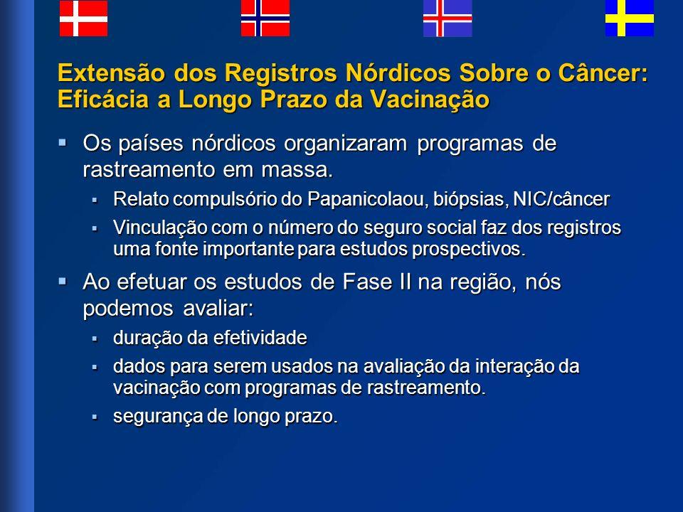 Extensão dos Registros Nórdicos Sobre o Câncer: Eficácia a Longo Prazo da Vacinação Os países nórdicos organizaram programas de rastreamento em massa.