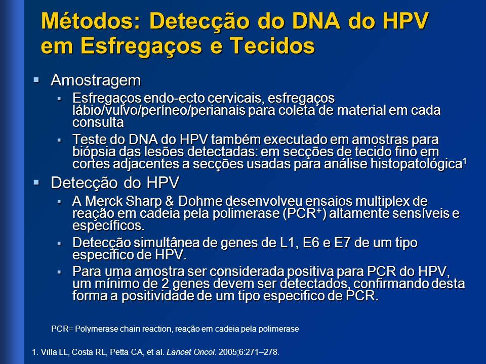 Métodos: Detecção do DNA do HPV em Esfregaços e Tecidos Amostragem Amostragem Esfregaços endo-ecto cervicais, esfregaços lábio/vulvo/períneo/perianais