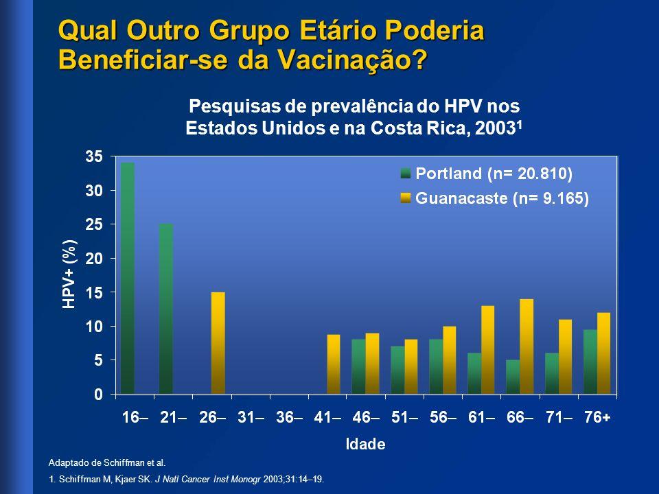 Qual Outro Grupo Etário Poderia Beneficiar-se da Vacinação? Adaptado de Schiffman et al. 1. Schiffman M, Kjaer SK. J Natl Cancer Inst Monogr 2003;31:1