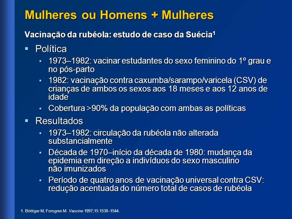 Mulheres ou Homens + Mulheres Vacinação da rubéola: estudo de caso da Suécia 1 Política Política 1973–1982: vacinar estudantes do sexo feminino do 1º