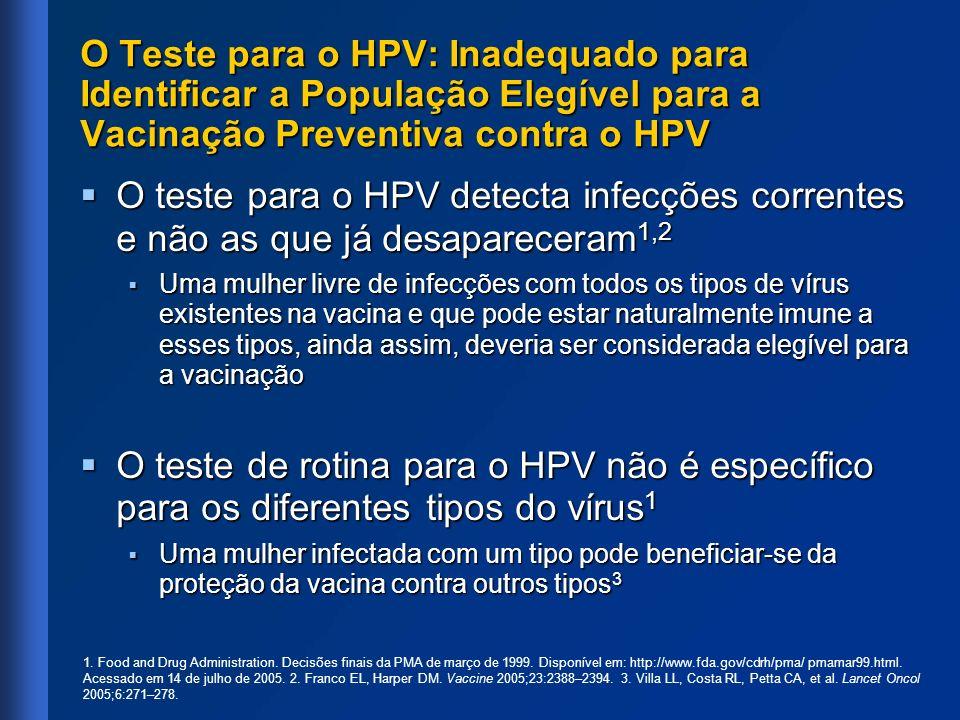 O Teste para o HPV: Inadequado para Identificar a População Elegível para a Vacinação Preventiva contra o HPV O teste para o HPV detecta infecções cor