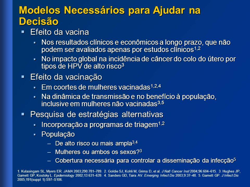 Modelos Necessários para Ajudar na Decisão Efeito da vacina Efeito da vacina Nos resultados clínicos e econômicos a longo prazo, que não podem ser ava