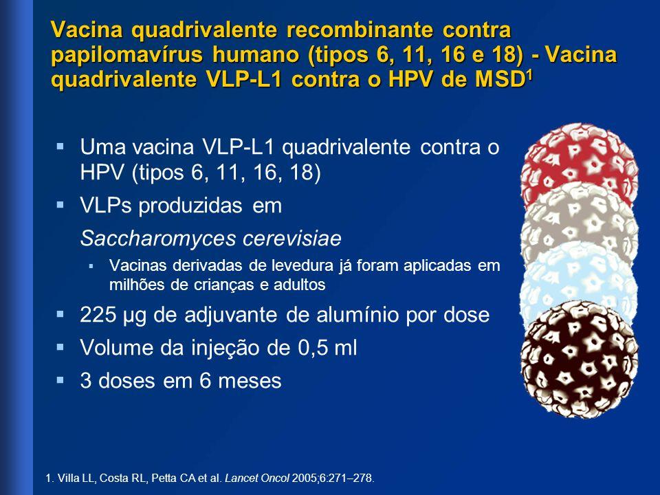 1. Villa LL, Costa RL, Petta CA et al. Lancet Oncol 2005;6:271–278. Vacina quadrivalente recombinante contra papilomavírus humano (tipos 6, 11, 16 e 1