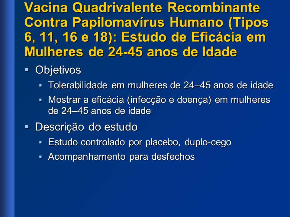 Vacina Quadrivalente Recombinante Contra Papilomavírus Humano (Tipos 6, 11, 16 e 18): Estudo de Eficácia em Mulheres de 24-45 anos de Idade Objetivos