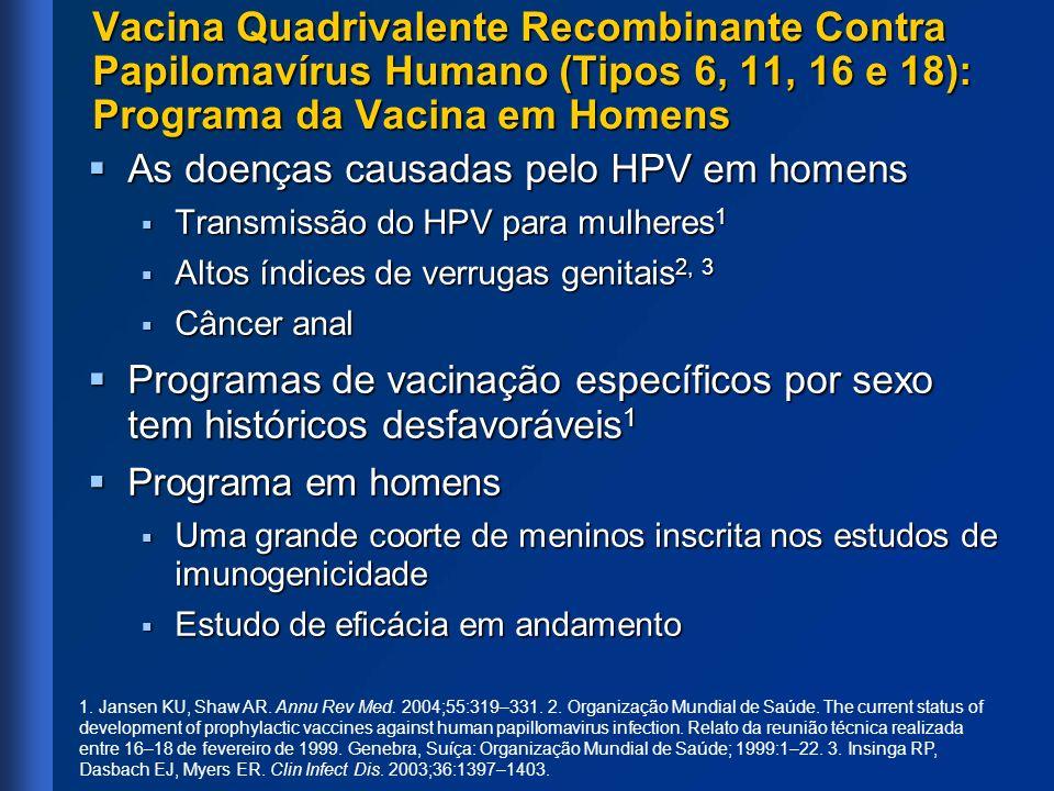 Vacina Quadrivalente Recombinante Contra Papilomavírus Humano (Tipos 6, 11, 16 e 18): Programa da Vacina em Homens As doenças causadas pelo HPV em hom