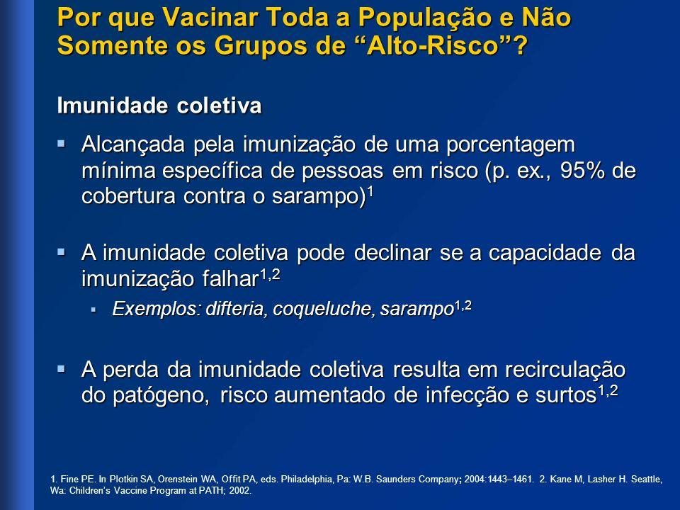 Por que Vacinar Toda a População e Não Somente os Grupos de Alto-Risco? Imunidade coletiva Alcançada pela imunização de uma porcentagem mínima específ