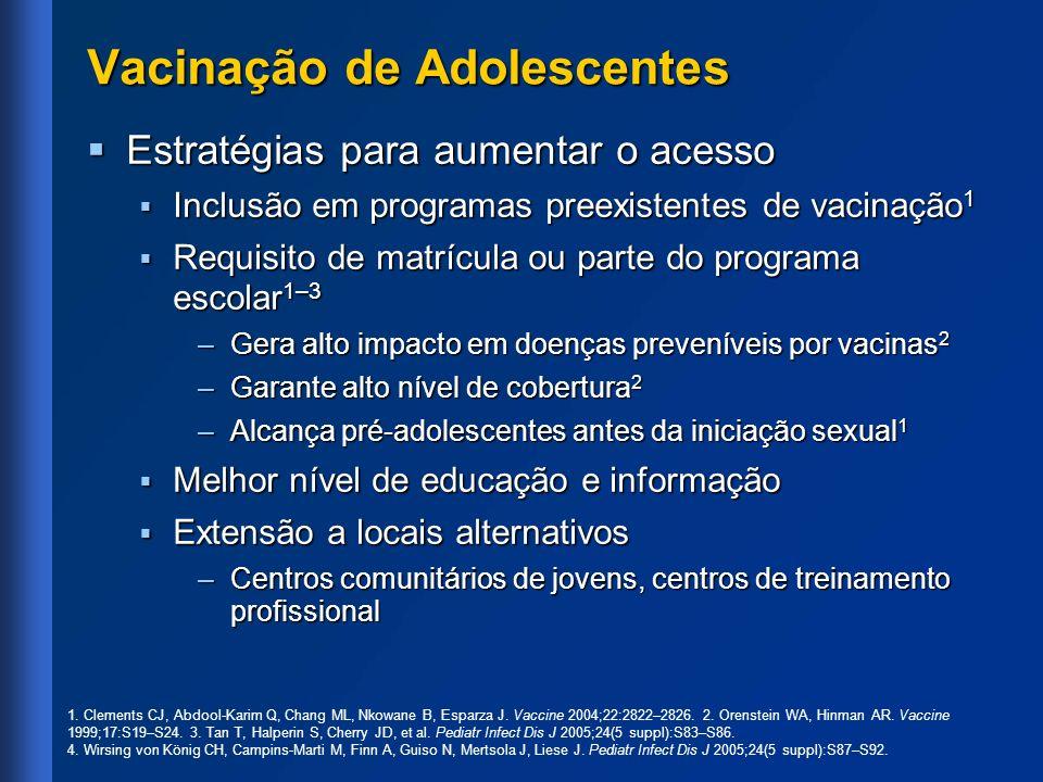 Vacinação de Adolescentes Estratégias para aumentar o acesso Estratégias para aumentar o acesso Inclusão em programas preexistentes de vacinação 1 Inc