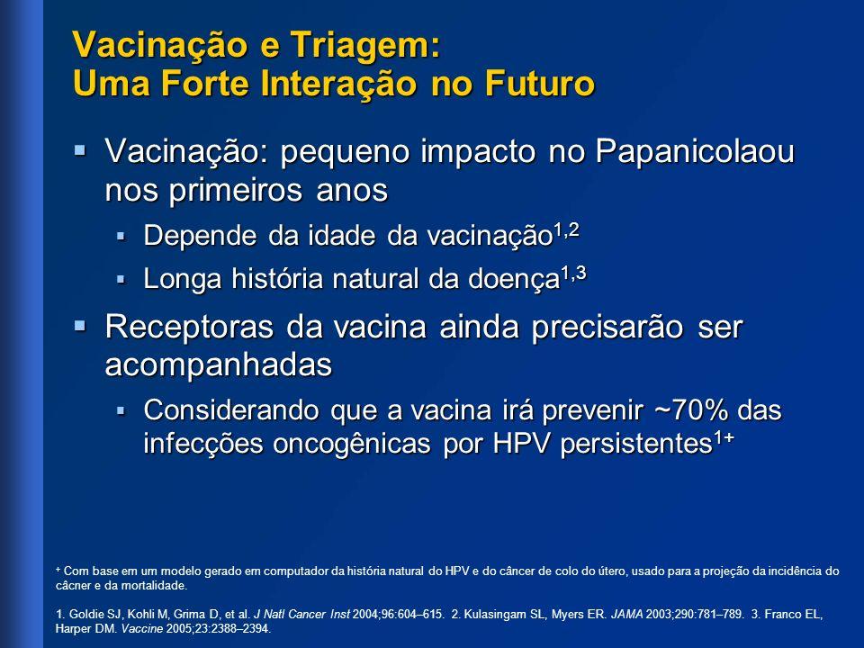 Vacinação e Triagem: Uma Forte Interação no Futuro Vacinação: pequeno impacto no Papanicolaou nos primeiros anos Vacinação: pequeno impacto no Papanic