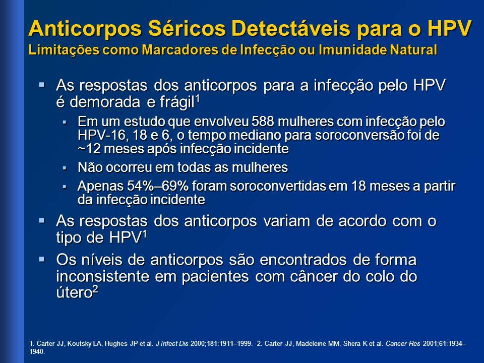 Anticorpos Séricos Detectáveis para o HPV Limitações como Marcadores de Infecção ou Imunidade Natural As respostas dos anticorpos para a infecção pelo