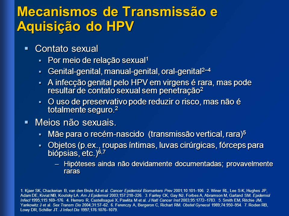 Mecanismos de Transmissão e Aquisição do HPV Contato sexual Contato sexual Por meio de relação sexual 1 Por meio de relação sexual 1 Genital-genital,