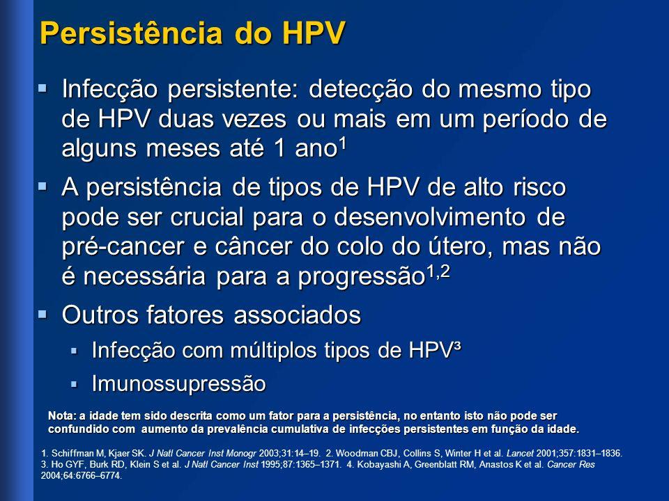 Persistência do HPV Infecção persistente: detecção do mesmo tipo de HPV duas vezes ou mais em um período de alguns meses até 1 ano 1 Infecção persiste