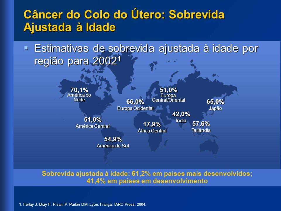 66,0% Europa Ocidental 17,9% África Central 54,9% América do Sul 70,1% América do Norte 57,6%Tailândia 65,0%Japão 51,0% América Central 42,0%Índia Cân