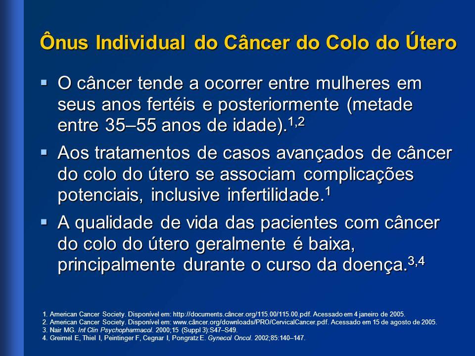 Ônus Individual do Câncer do Colo do Útero O câncer tende a ocorrer entre mulheres em seus anos fertéis e posteriormente (metade entre 35–55 anos de i