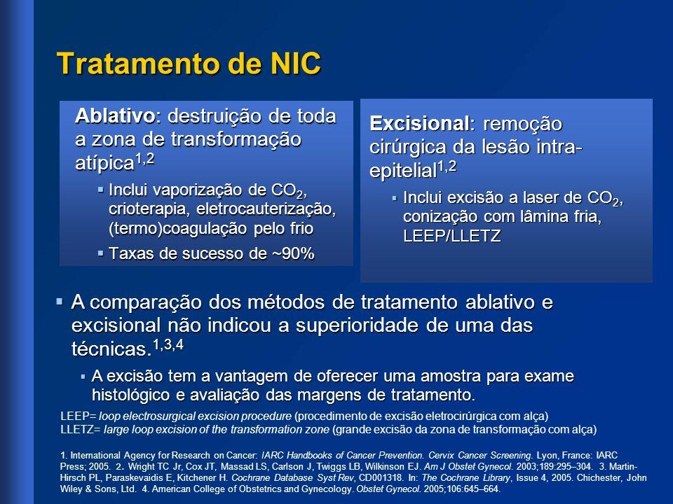Tratamento de NIC Ablativo: destruição de toda a zona de transformação atípica 1,2 Inclui vaporização de CO 2, crioterapia, eletrocauterização, (termo