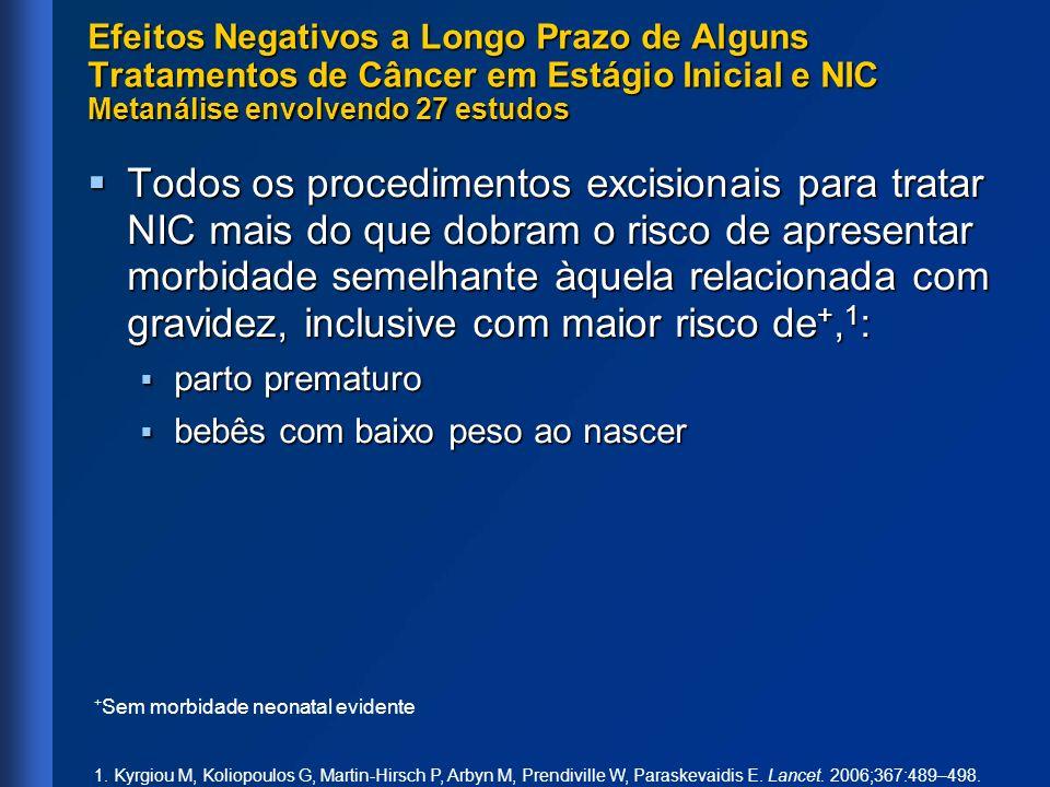 Efeitos Negativos a Longo Prazo de Alguns Tratamentos de Câncer em Estágio Inicial e NIC Metanálise envolvendo 27 estudos Todos os procedimentos excis