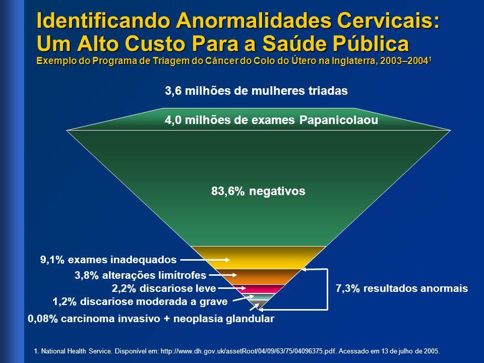 1. National Health Service. Disponível em: http://www.dh.gov.uk/assetRoot/04/09/63/75/04096375.pdf. Acessado em 13 de julho de 2005. Identificando Ano
