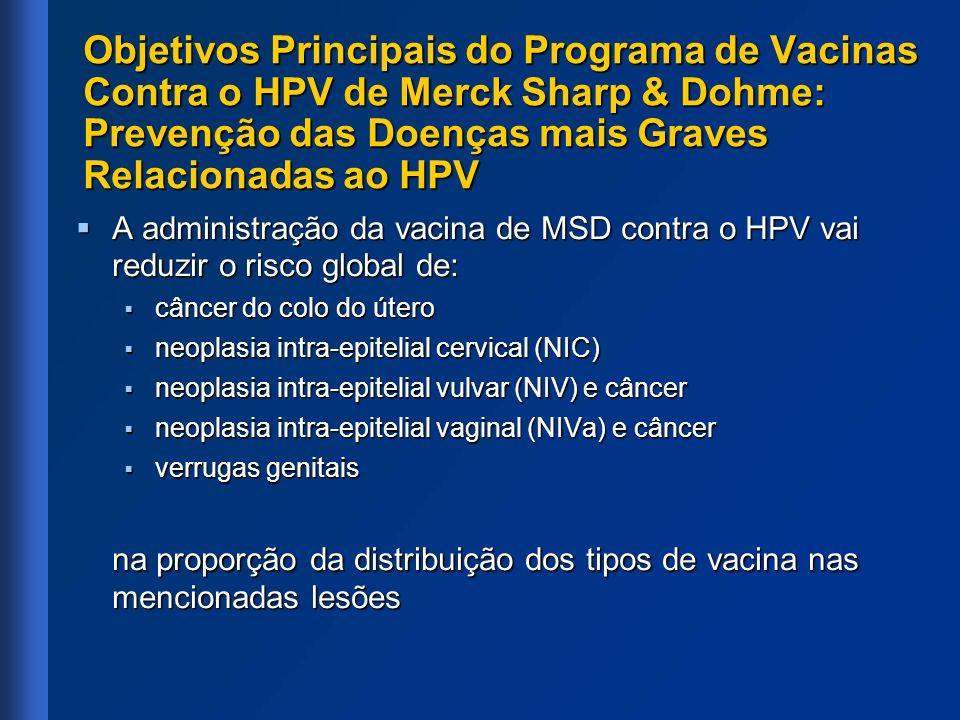 Objetivos Principais do Programa de Vacinas Contra o HPV de Merck Sharp & Dohme: Prevenção das Doenças mais Graves Relacionadas ao HPV A administração