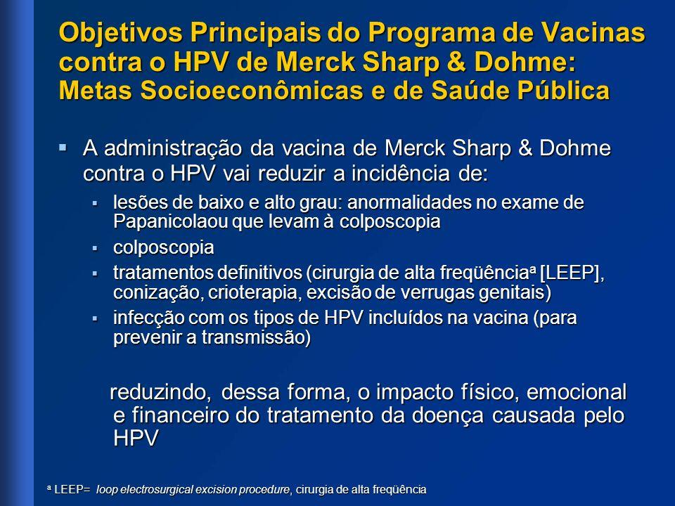 Objetivos Principais do Programa de Vacinas contra o HPV de Merck Sharp & Dohme: Metas Socioeconômicas e de Saúde Pública A administração da vacina de