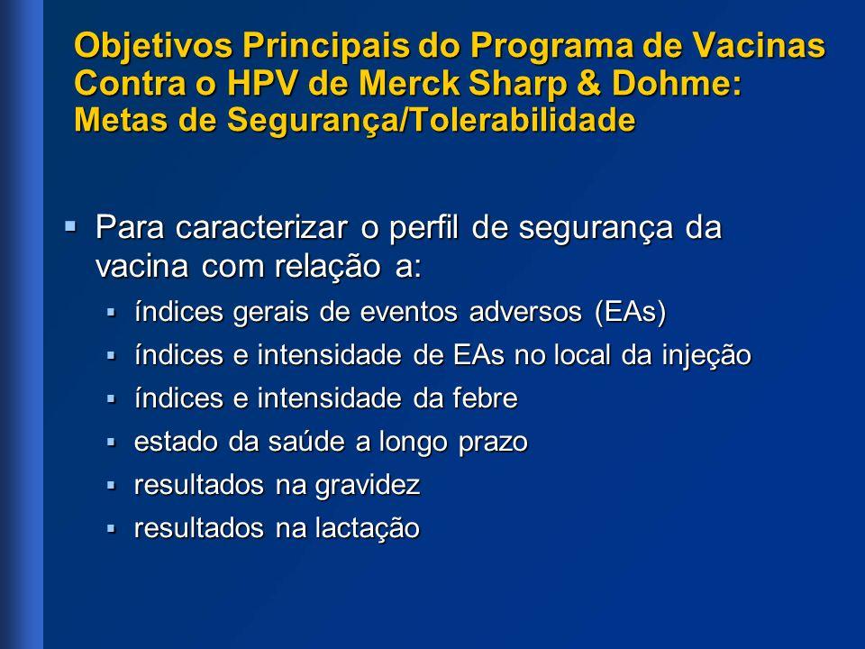 Objetivos Principais do Programa de Vacinas Contra o HPV de Merck Sharp & Dohme: Metas de Segurança/Tolerabilidade Para caracterizar o perfil de segur