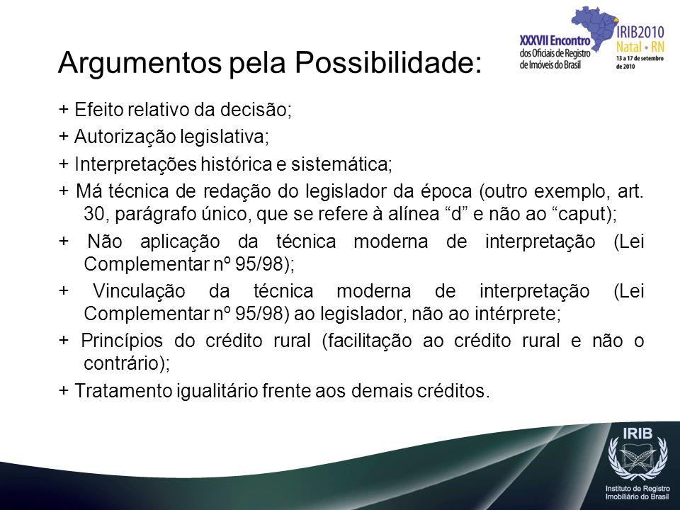 Argumentos pela Possibilidade: + Efeito relativo da decisão; + Autorização legislativa; + Interpretações histórica e sistemática; + Má técnica de reda