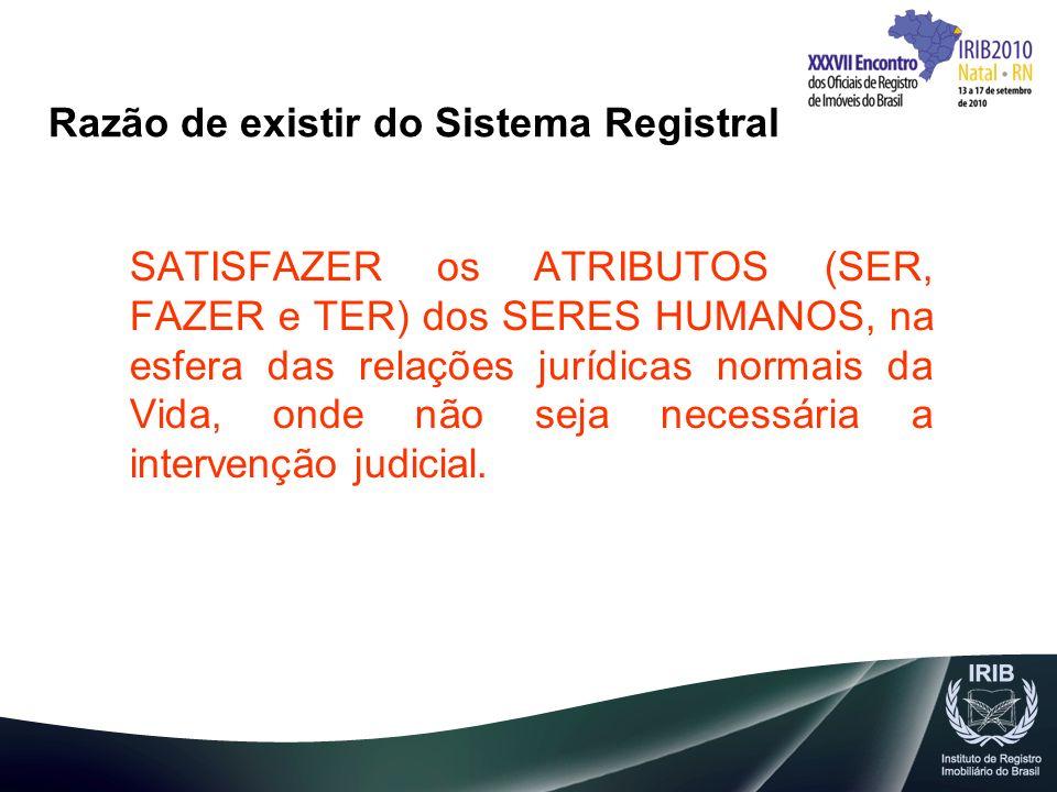 Razão de existir do Sistema Registral SATISFAZER os ATRIBUTOS (SER, FAZER e TER) dos SERES HUMANOS, na esfera das relações jurídicas normais da Vida,