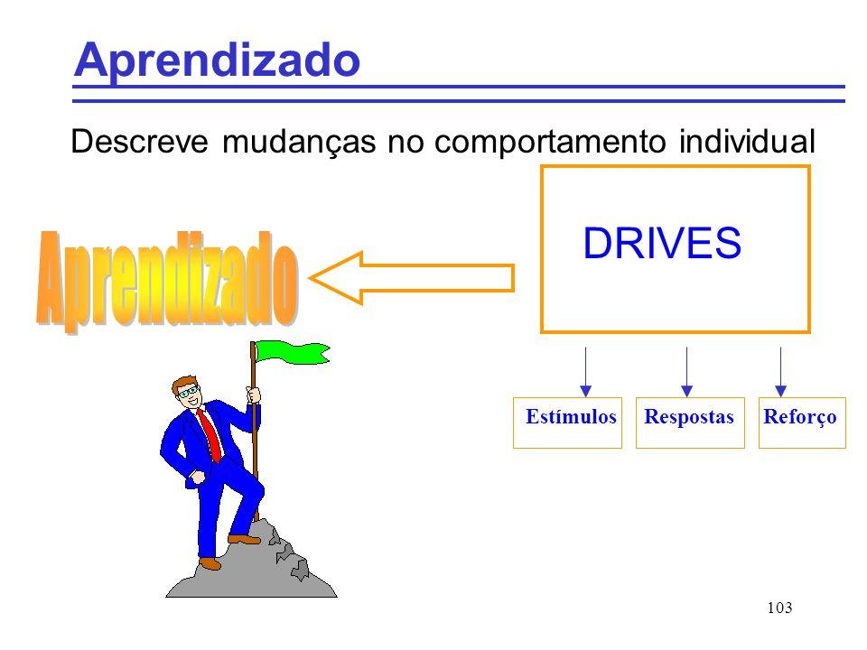 103 Aprendizado Descreve mudanças no comportamento individual DRIVES Estímulos Respostas Reforço