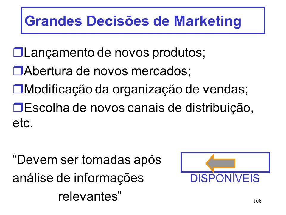 108 Grandes Decisões de Marketing rLançamento de novos produtos; rAbertura de novos mercados; rModificação da organização de vendas; rEscolha de novos