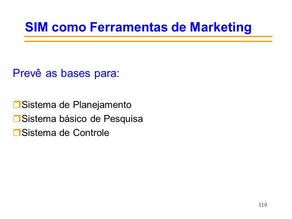 110 SIM como Ferramentas de Marketing Prevê as bases para: rSistema de Planejamento rSistema básico de Pesquisa rSistema de Controle
