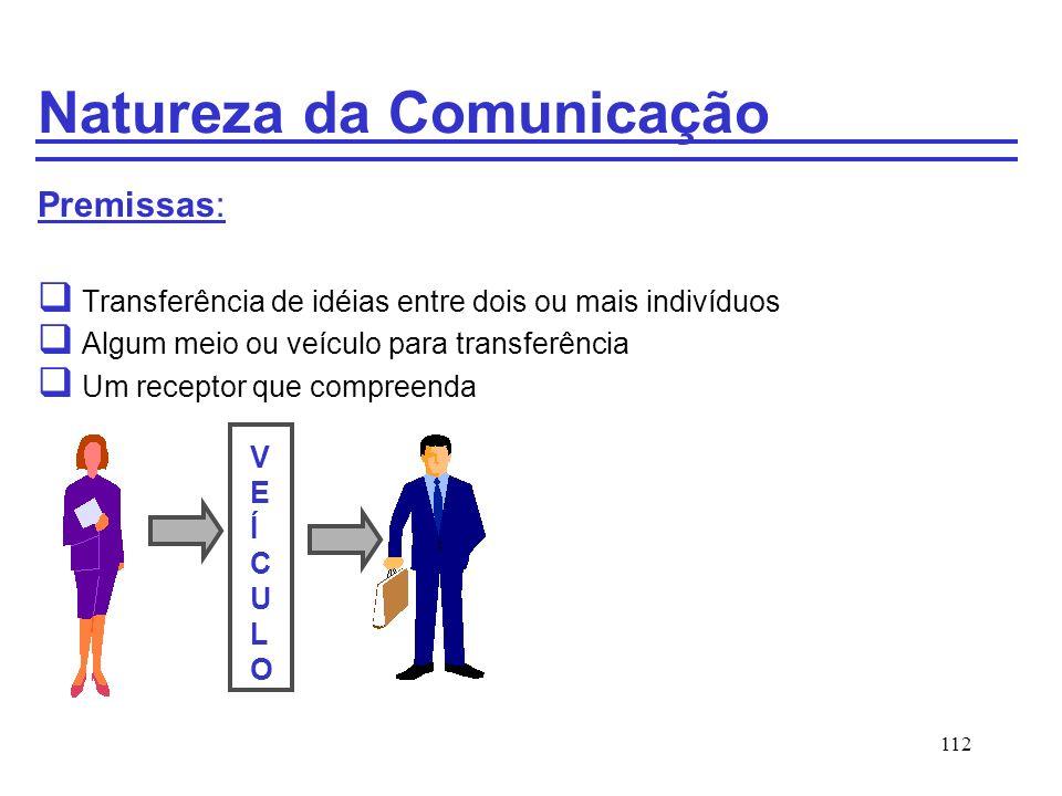 112 Natureza da Comunicação Premissas: q Transferência de idéias entre dois ou mais indivíduos q Algum meio ou veículo para transferência q Um recepto