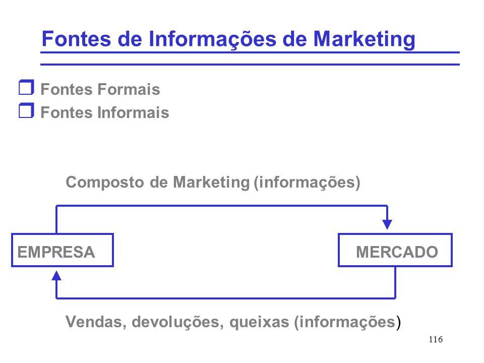 116 Fontes de Informações de Marketing r Fontes Formais r Fontes Informais Composto de Marketing (informações) EMPRESAMERCADO Vendas, devoluções, quei
