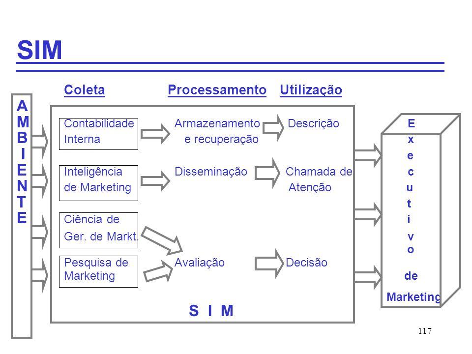 117 SIM Coleta Processamento Utilização A M Contabilidade Armazenamento Descrição E B Interna e recuperação x I e E Inteligência Disseminação Chamada