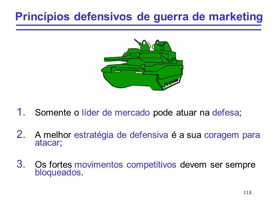 118 Princípios defensivos de guerra de marketing 1. Somente o líder de mercado pode atuar na defesa; 2. A melhor estratégia de defensiva é a sua corag