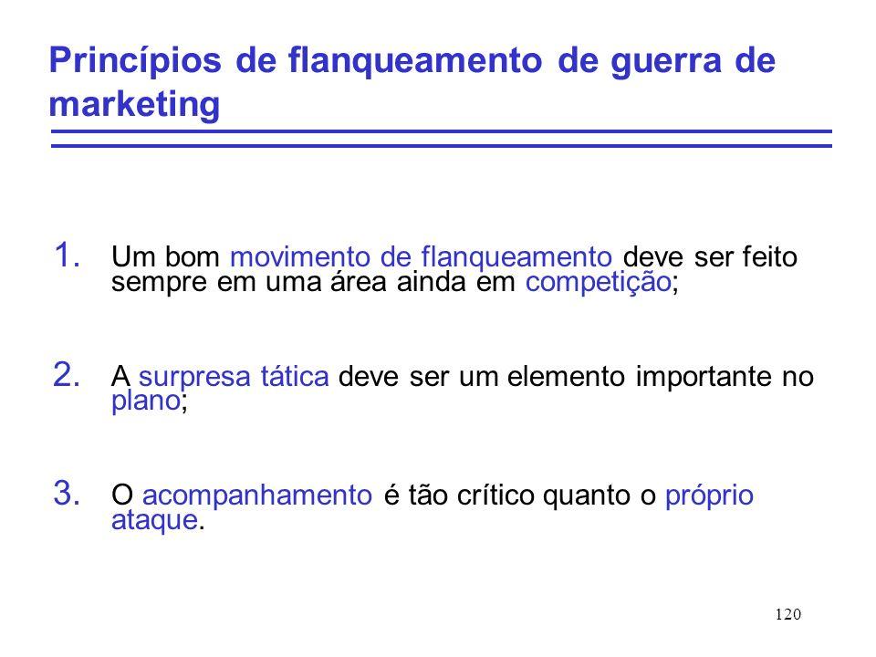 120 Princípios de flanqueamento de guerra de marketing 1. Um bom movimento de flanqueamento deve ser feito sempre em uma área ainda em competição; 2.
