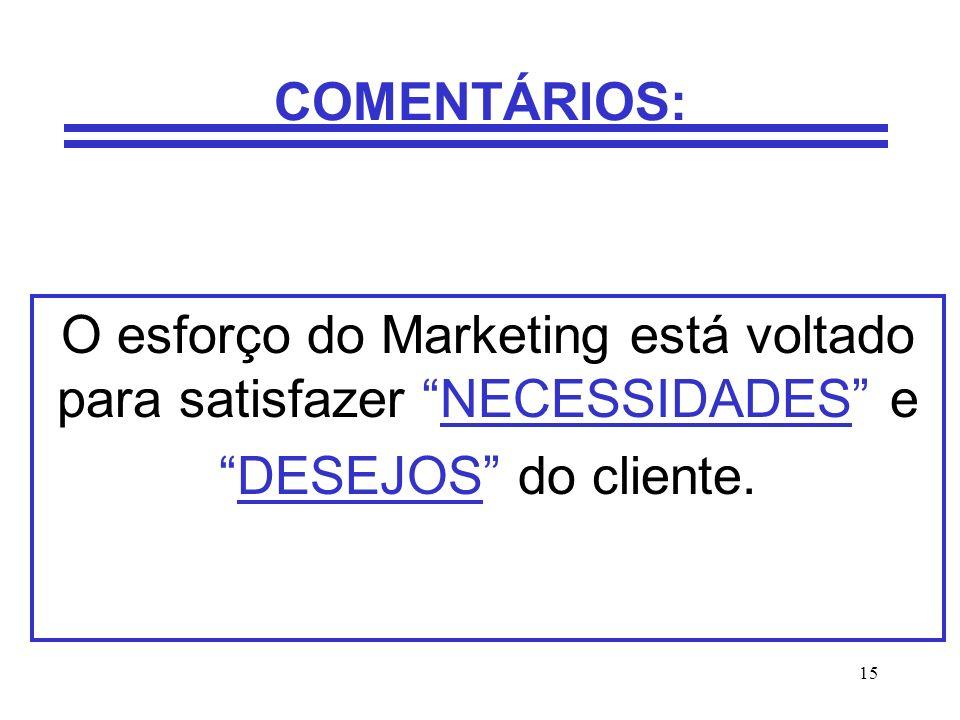 15 COMENTÁRIOS: O esforço do Marketing está voltado para satisfazer NECESSIDADES e DESEJOS do cliente.