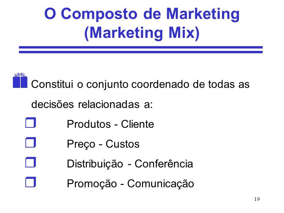 19 O Composto de Marketing (Marketing Mix) Constitui o conjunto coordenado de todas as decisões relacionadas a: r Produtos - Cliente r Preço - Custos