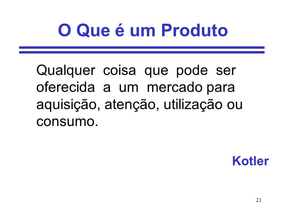 21 O Que é um Produto Qualquer coisa que pode ser oferecida a um mercado para aquisição, atenção, utilização ou consumo. Kotler