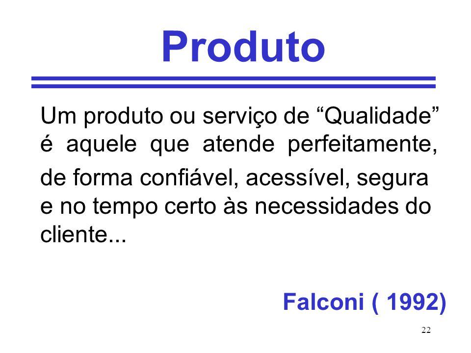22 Produto Um produto ou serviço de Qualidade é aquele que atende perfeitamente, de forma confiável, acessível, segura e no tempo certo às necessidade