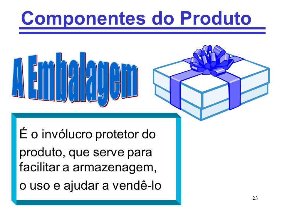 23 Componentes do Produto É o invólucro protetor do produto, que serve para facilitar a armazenagem, o uso e ajudar a vendê-lo