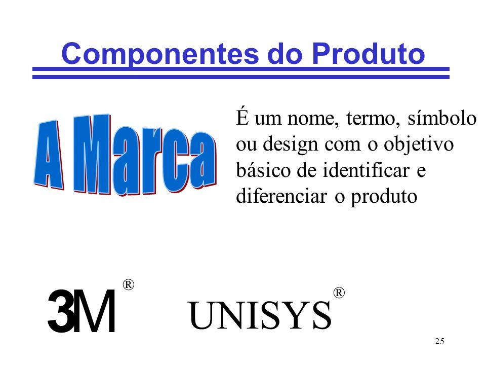 25 Componentes do Produto É um nome, termo, símbolo ou design com o objetivo básico de identificar e diferenciar o produto 3M UNISYS ® ®