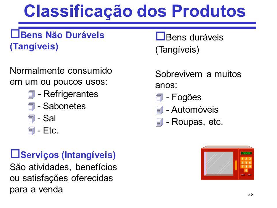 28 Classificação dos Produtos o Bens Não Duráveis (Tangíveis) Normalmente consumido em um ou poucos usos: 4 - Refrigerantes 4- Sabonetes 4- Sal 4- Etc