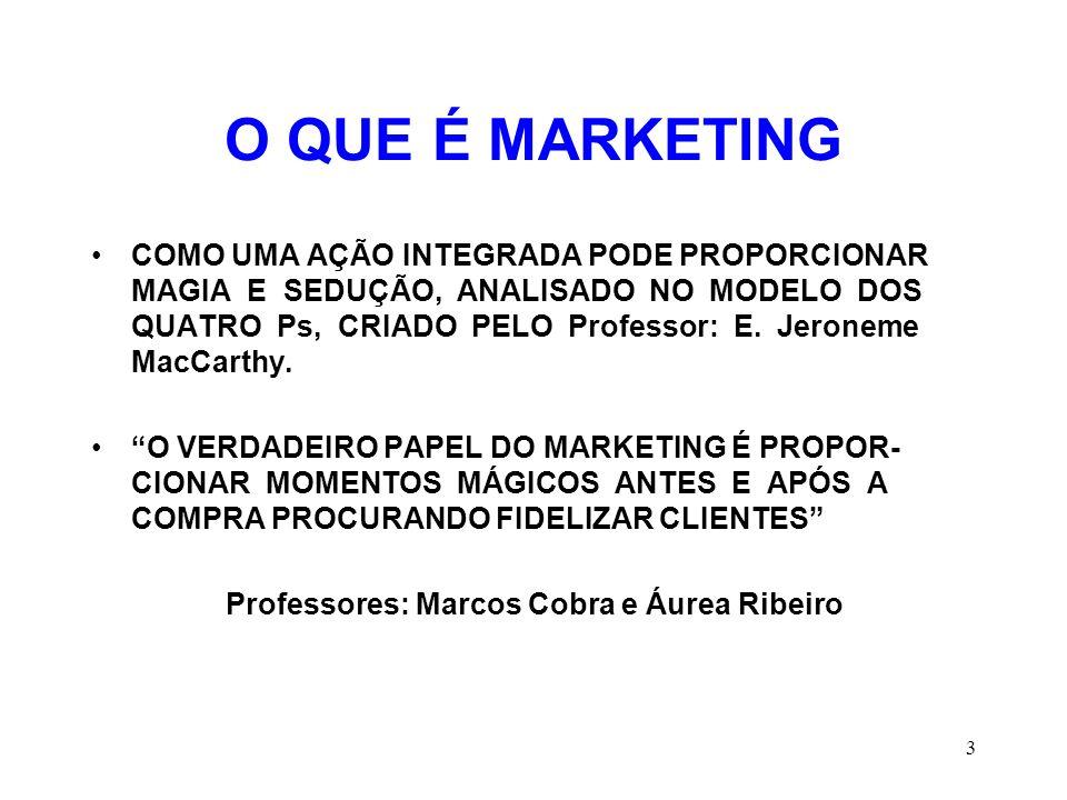 54 Promoção O composto promocional é usado para informar e persuadir o mercado a consumir os produtos e serviços da empresa.