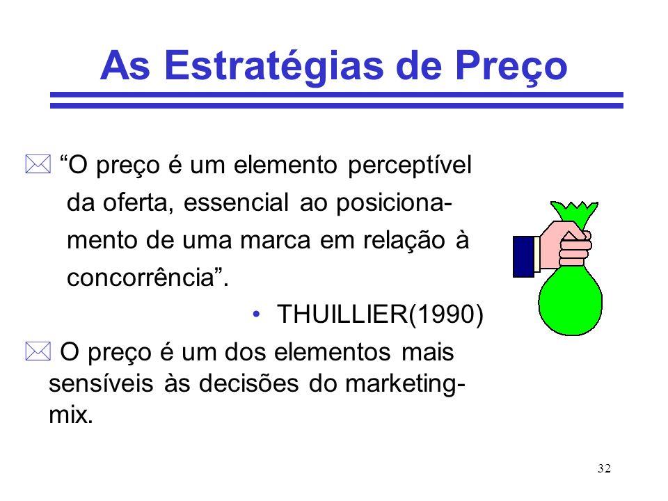 32 As Estratégias de Preço * O preço é um elemento perceptível da oferta, essencial ao posiciona- mento de uma marca em relação à concorrência. THUILL