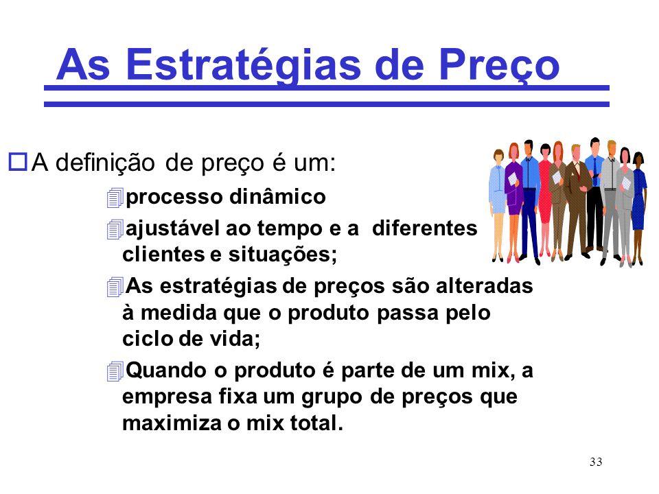 33 As Estratégias de Preço oA definição de preço é um: 4processo dinâmico 4ajustável ao tempo e a diferentes clientes e situações; 4As estratégias de