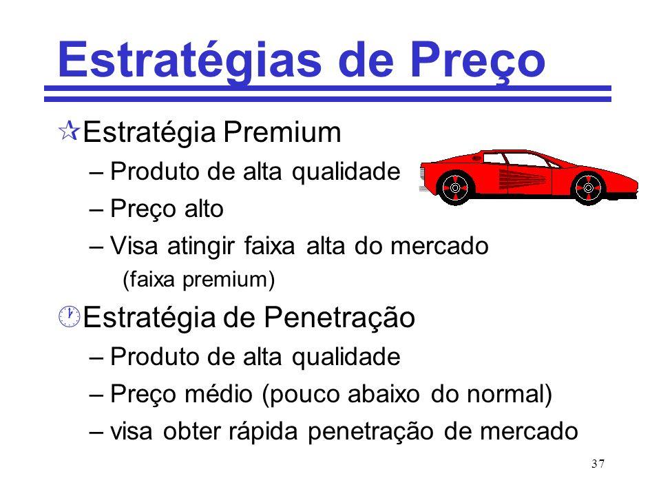 37 Estratégias de Preço ¶Estratégia Premium –Produto de alta qualidade –Preço alto –Visa atingir faixa alta do mercado (faixa premium) ·Estratégia de