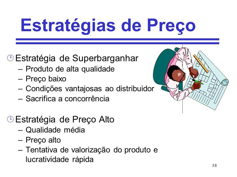 38 Estratégias de Preço ¸Estratégia de Superbarganhar –Produto de alta qualidade –Preço baixo –Condições vantajosas ao distribuidor –Sacrifica a conco
