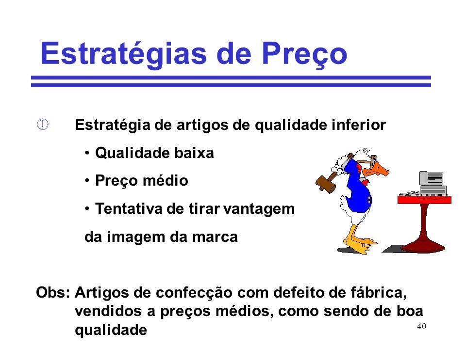 40 Estratégias de Preço ¼Estratégia de artigos de qualidade inferior Qualidade baixa Preço médio Tentativa de tirar vantagem da imagem da marca Obs: A
