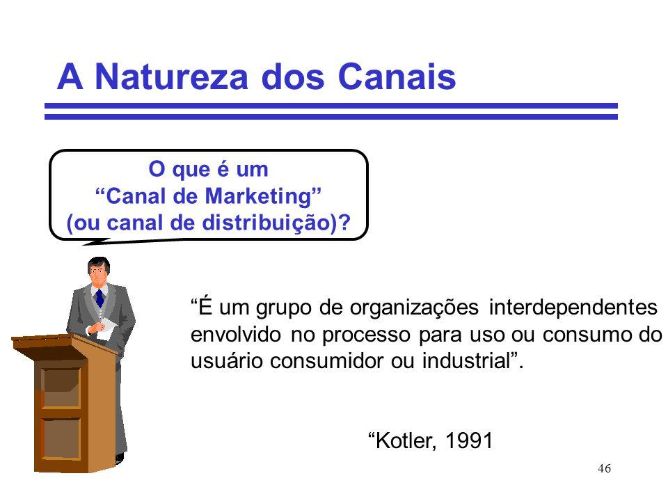 46 A Natureza dos Canais O que é um Canal de Marketing (ou canal de distribuição)? É um grupo de organizações interdependentes envolvido no processo p