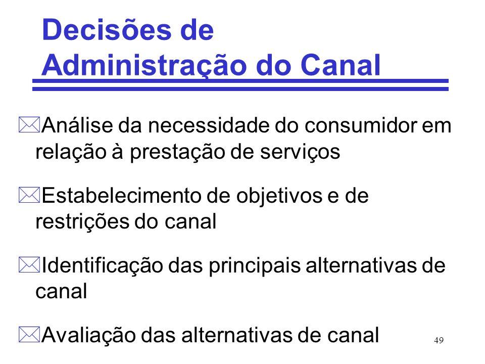 49 Decisões de Administração do Canal *Análise da necessidade do consumidor em relação à prestação de serviços *Estabelecimento de objetivos e de rest