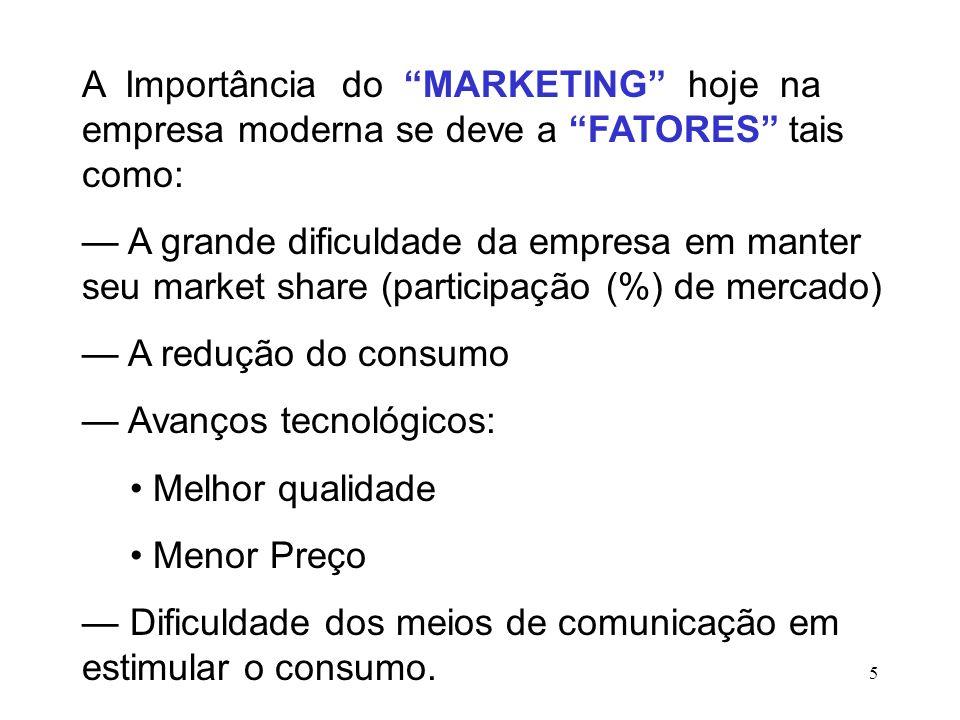 5 A Importância do MARKETING hoje na empresa moderna se deve a FATORES tais como: A grande dificuldade da empresa em manter seu market share (particip